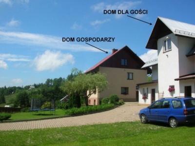 Dom gośći i dom gospodarzy